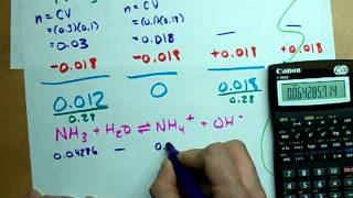 Video Find the pH: NH3 and HCl (Titration: Strong Acid/Weak Base) MP3, 3GP, MP4, WEBM, AVI, FLV September 2018
