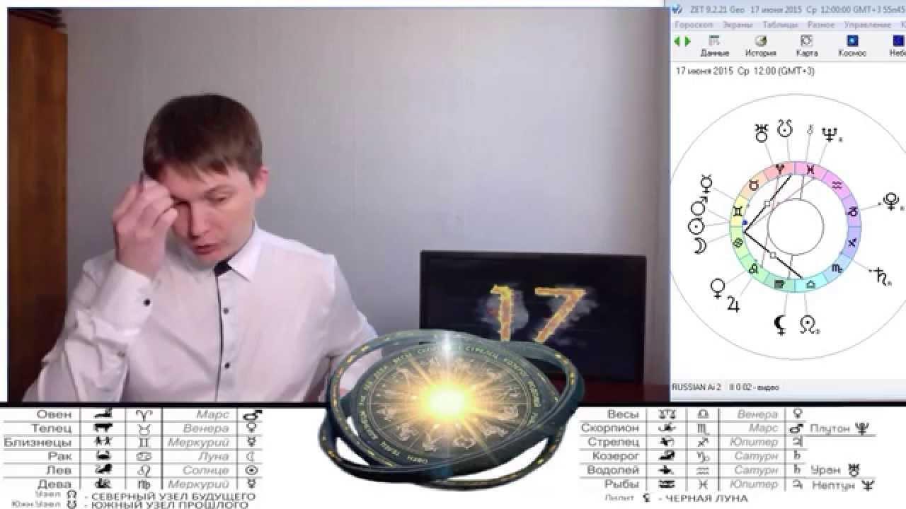 Павел Чудинов. Смотреть онлайн гороскоп   рак   — июнь 2015 платные в открытом доступе выложены  .  прогноз  рак