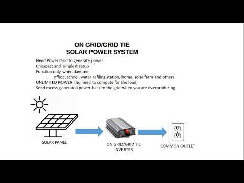 Introduction to Solar Power 101