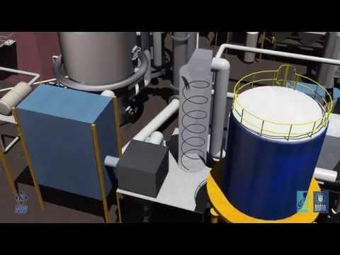 BUSKİ 400 Ton/Gün Kapasiteli Akışkan Yataklı Çamur Yakma Ve Enerji Elde Etme İşi