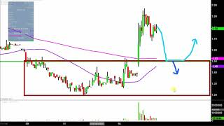 Spherix Inc - SPEX Stock Chart Technical Analysis for 08-17-17 Subscribe to My MAIN Channel Here:...