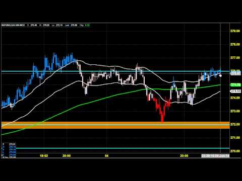Trading natural gas cash futures options and swaps pdf download