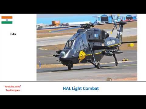 HAL Light Combat VS Harbin Z-19,...