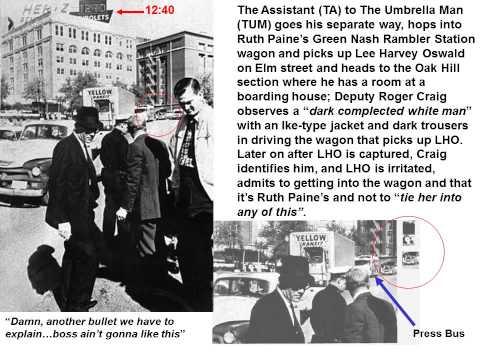JFK: Getting Him to the Ambush