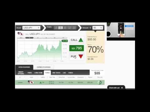 Best options trading book 2015