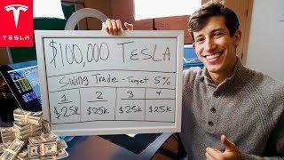 MY $100,000 SWING TRADE IN TESLA (EXPLAINED)