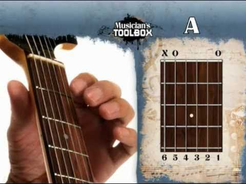 Guitarist Video Software – 'M Toolbox' The Ultimate Training Aid – Learn Guitar Now!