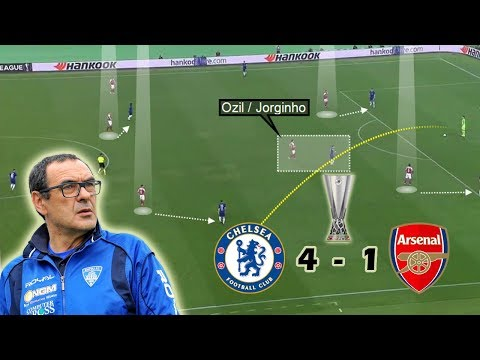 Sarri Wins His First Trophy | Chelsea vs Arsenal 4-1 | Tactical Analysis | Europa League