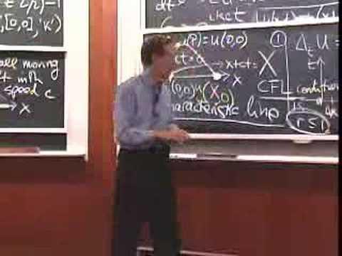 Lec 3 | MIT 18,086 Mathematische Methoden für Ingenieure II