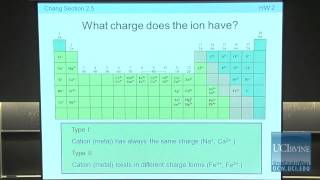 Preparation For General Chemistry 1P. Lecture 07. Ions And Molecules.