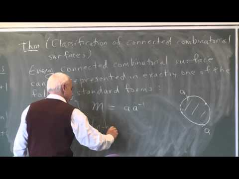 AlgTop17: Classification of combinatorial surfaces I