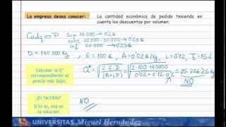 Umh1798 2012-13 Lec45 Modelo EOQ Descuentos