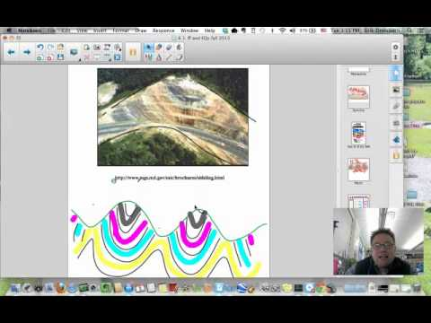 folds, faults, and earthquake review notes