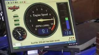 8. Dyno of KFX 700 V-Force