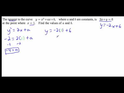 Images Of Calculus