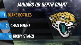 Blake Bortles NFL Draft 2014  Grading Jaguars' 1st Round Pick   Bleacher Report