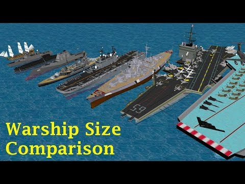 Warship Size Comparison