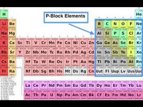 Video How to Learn P-Block Elements in 5 minute..... download in MP3, 3GP, MP4, WEBM, AVI, FLV January 2017