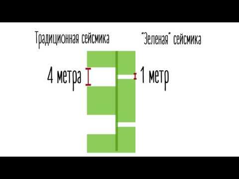 «Газпром нефть» внедряет усовершенствованную технологию сейсморазведки «Зеленая сейсмика»