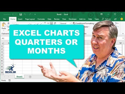 MrExcel's Learn Excel #881 - Chart Quarters or Months