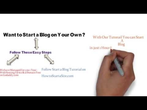 Start Blogging Online Beginners Guide Tutorial with Web Hosting Coupon on WordPress
