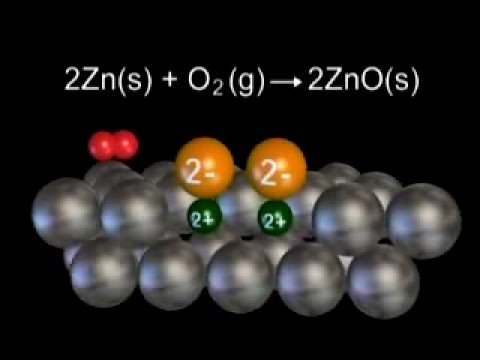 oxidation - This is a superb video showing electron transfer between zinc and oxygen.