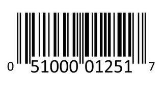How Barcodes Work