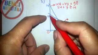 Cara cepat Belajar Persamaan Linier-part 2 Video