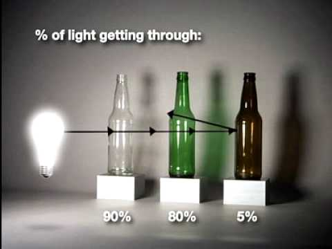 Samuel Adams - Commercials - Chapter 8 - Protect Your Beer