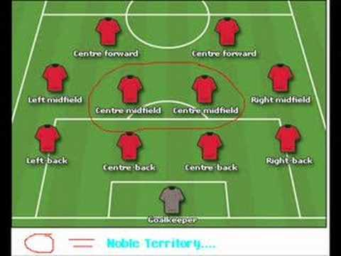 Noble, ídolo del West Ham United