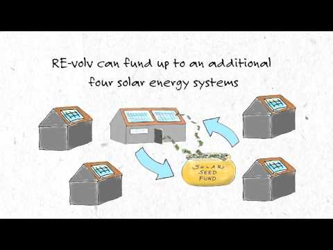 RE-volv: People-Funded Renewable Energy