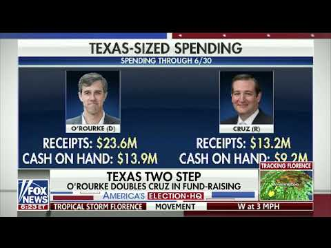 Ted Cruz whines that people like Beto