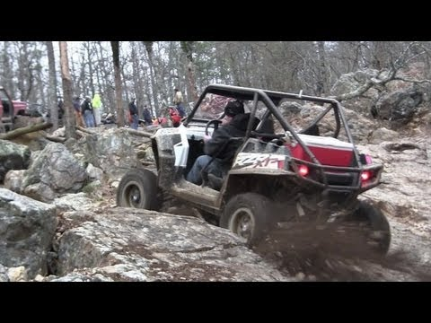 HOW COMMITTED ARE YOU IN YOUR RZR??