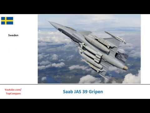 Saab JAS 39 Gripen versus Eurofighter...