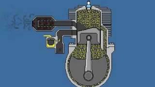 Funcionamiento Motor De 2 Tiempos (Motos)