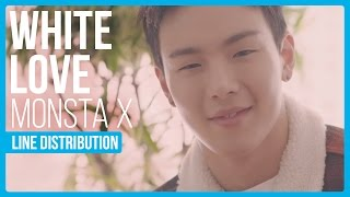 Trying out a different layout. What do you guys think?What is the line distribution like for Monsta X's White Love (White Girl) ?Tumblr : hexa6onkpop.tumblr.comTwitter : twitter.com/hexa6onkpopInstagram : instagram.com/hexa6onkpopKpop Amino : @ HEXA6ONLIKE the video if you enjoyedCOMMENT for any video suggestions or requests~SUBSCRIBE for more content just like this ^^