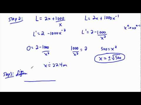 khan academy applications of derivitives