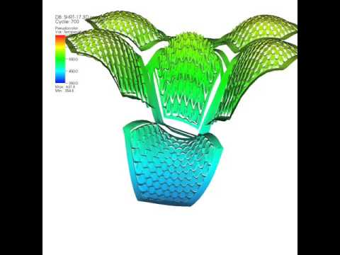 Protected Loss of Flow Transient Simulation