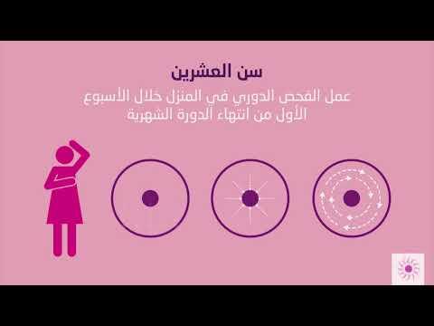 ماهو سرطان الثدي وكيف يحدث ؟