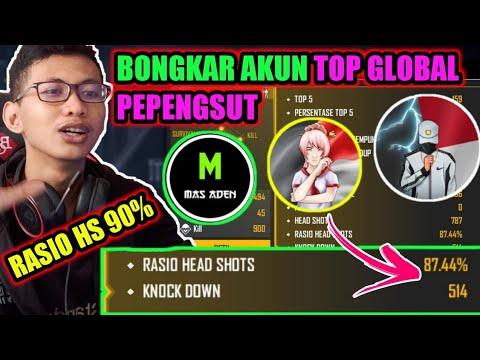 Bongkar Akun Youtuber Pepengsut Indo ( Mas Aden Official , Rendy R , Kells Gaming ) - Yt Khadafi
