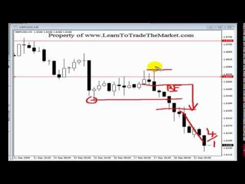 Tutorial: Price Action Forex Trading Strategies (видео)