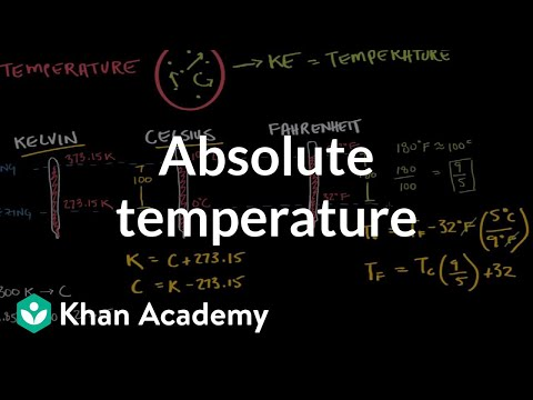Absolute Temperature And The Kelvin Scale Video Khan Academy