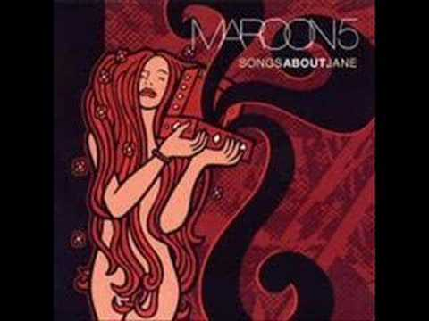 Secret (2002) (Song) by Maroon 5