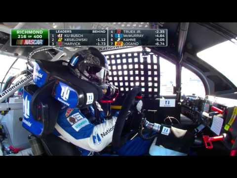 Video NASCAR Sprint Cup Series - Full Race - Toyota Owners 400 at Richmond download in MP3, 3GP, MP4, WEBM, AVI, FLV January 2017
