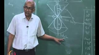 Mod-04 Lec-29 Atomic Orbitals -Part 4 and Hermitian Operators