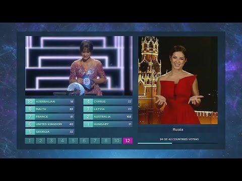 Нюша объявляет  результаты голосования Российского жюри конкурса «Евровидение-2016»! (видео)
