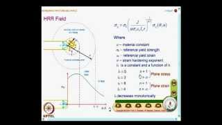 Mod-08 Lec-38  HRR Field And CTOD