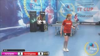 Хачатрян М. vs Хачатурова А.