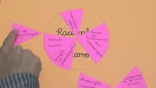 2 jul. 2015 ... Mecanismos de Antibióticos e Resistência Bacteriana - Resumo ... Curso de nFarmacologia: Aula 30 - Inibidores da sintese da parede celular parte I ... 1:40:04n. Resistência Bacteriana aos ANTIBIÓTICOS - Prof. Patrick Gomes...