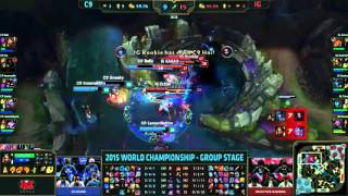 LMHT CKTG 2015 (Ngày 8): Highlight Cloud9 vs Invictus Gaming